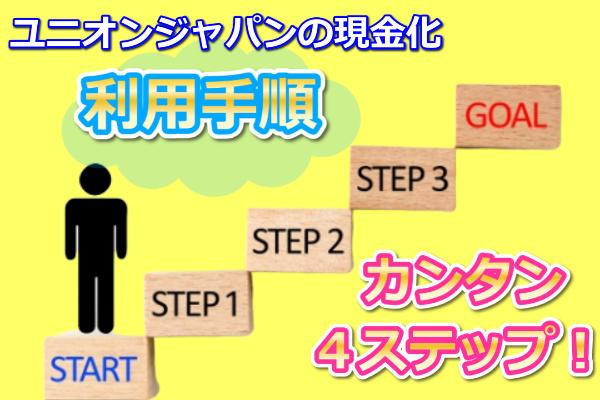 ユニオンジャパンでする現金化の手順に関する画像