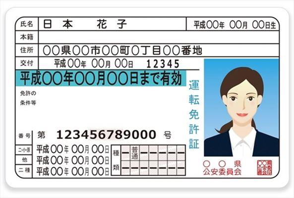 クレジットカード現金化の必要書類を提示する手順
